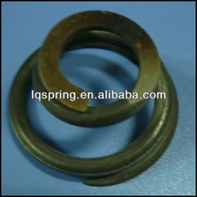 coil and compression equipment springs
