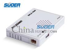Car Power Inverter 150W Portable Power Inverter