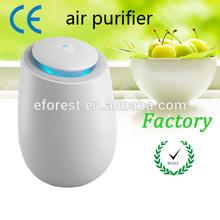 negative ion air purifier lamp, air purifier