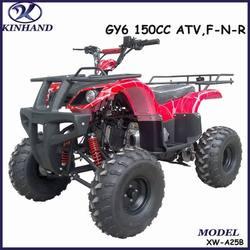 Bull ATV GY6 150cc