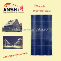 New energy 270w price per watt solar panel