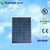 Best supplier hot sell slim solar panel