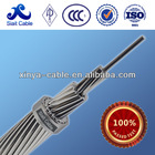 hot !quality aluminum-magnoesium-silicon overhead stranded conductor