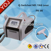 China Beijing yag laser machine for birthmark removal
