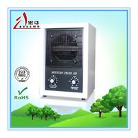 Smart Design 7 heavy sterilization filtration+ionizer,Smoking room/germicidal air purifier