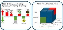 Telematics solution,Fleet management software,TSP2.0,Cloud service