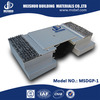 concrete expansion compound/floor expansion joint in building materials (MSDGP-1)