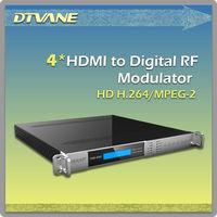 used Broadcast equipment for sale Encoder HDMI to RF Modulator