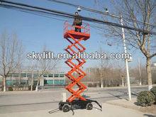panel material handling equipment