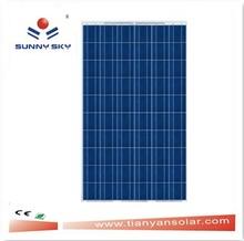 180 watt price per watt pv solar panel/solar panel price india the solar panel manufacturers in china TYP180
