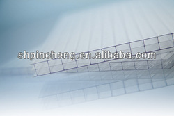 China polycarbonate sheet/solar panel
