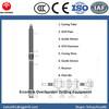 Eccentric Overburden Drilling System- Odex