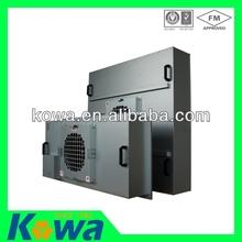 Hepa Fan Filter Unit, Cleanroom FFU, Manufacture ffu fan filter unit