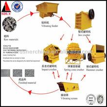 Coal Crushing Line, Rock Crusher Machine, Coal Crushing line Machinery