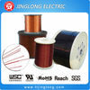 High quality copper magnet wire from Anhui China manufacturer