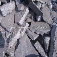 Low carbon Ferro Silicon manufacturers