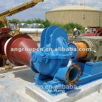 reverse osmosis high pressure pumps