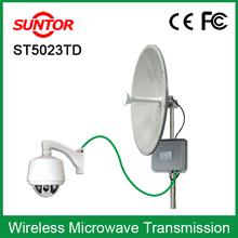 5.8GHz TDMA Military-grade digital long range wireless audio video transmitter receiver