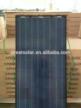 Black modules!low price 130 watts poly crystalline solar panel mainly send to Afghanistan,Pakistan,Nigeria,Dubai etc...