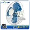 electric motor for ceiling fan
