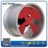 greenhouse air circulation fans