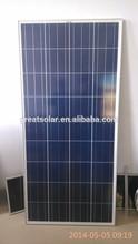 150w Poly Solar Panel, pv solar module! Price Per Watt for India, Russia, Nigeria, Iran!