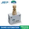 SAZN SPEED CONTROL VALVE/ Flow Rate Control Valve KLA.RE Series
