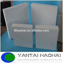 Long Service life Fiber Calcium Silicate Board