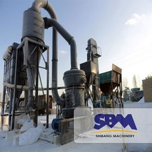 China leading manufacturer of ceramic roller mill for sale