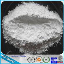 The latest price of fire retardant powder