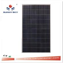 150W poly solar panels for home use/price per watt solar panel /solar power panel /TYP150