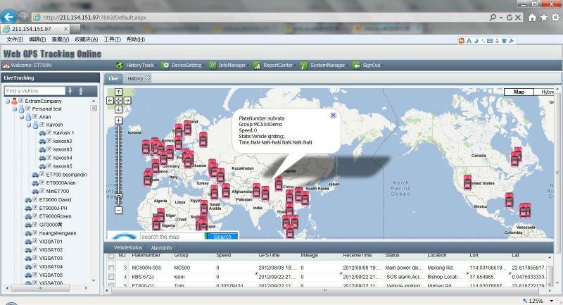 Gps Internet Tracking