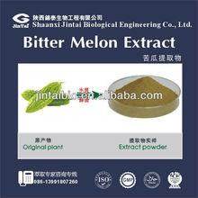 Fresh Bitter melon