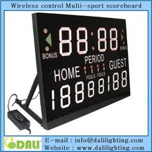 Match Rugby Ball scoreboard,Rugby Ball scoring board,Trainer rugby ball scoring sign boards