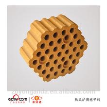NR-42,NR-40,NR-36 clay brick for air furnace