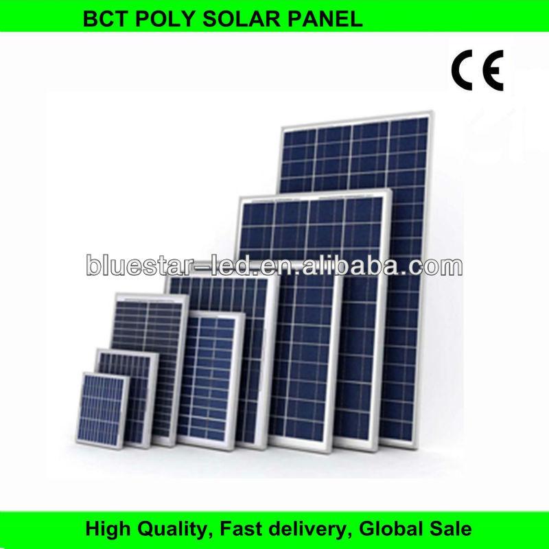 BCT5-280 5W to 280W pv solar panel