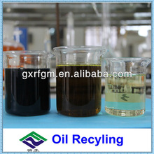 recycling oil bleaching earth additive