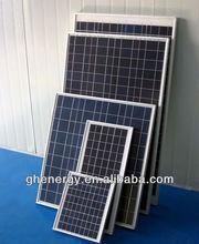 PV Solar Panel 300W Poly Solar Panel Price