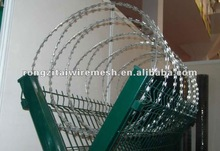razor wire installation