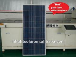 Cheap Price per watt Solar Panels 150w solar panel price India with TUV