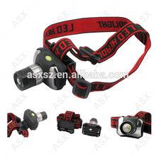 Q3 led light lamp battery powered led Zoom adjustable lens headlight