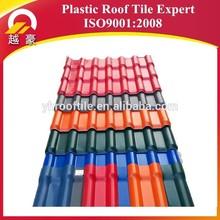 Anti corrosion corrugated fiberglass panel for roofing