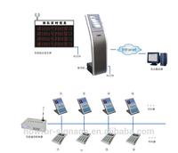 queue ticket dispenser management system machine