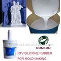 la fabricación de moldes de caucho de silicona para la fundición de poliuretano y la resina de epoxy