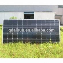 China solar panel cost