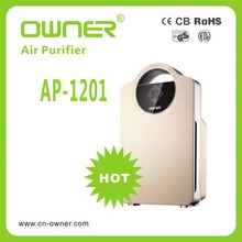2012 Household appliance room Quiet high efficiency negative ion meter