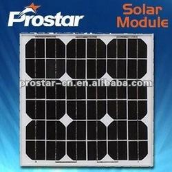 solar panel 18v 200w