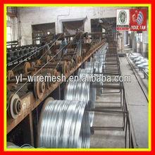 High Quality Galvanized iron wire