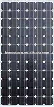 cheapest 195 watt photovoltaic panel price