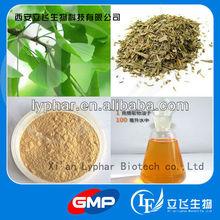 Lyphar Supply Best Ginkgo Biloba Extract